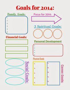 Smart Action Plan Template  Your Va  How To Set Achievable Goals
