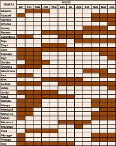 Akatu - Temas - Alimentos - Conheça as frutas de cada estação