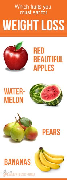 Which fruits you must eat for #weight_loss