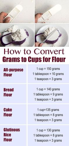 How to Convert Grams to Cups for Flour