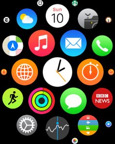 11 Things I Learned During 2 Weeks with an Apple Watch...