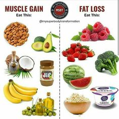 What should you eat when it comes to fat loss and muscle gain. Was sollten Sie essen, wenn es um Fettabbau und Muskelaufbau geht? Nutritious Meals, Healthy Snacks, Healthy Recipes, Healthy Eating, Eating Vegan, Healthy Drinks, Oats Recipes, Snacks Recipes, Healthy Fruits
