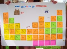 Make an awesome & creative Summer Bucket List to keep all of the fun activities & ideas the family wants to do this year!