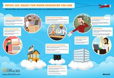 #Office365 - Ready for work whenever you are. Image source: http://www.microsoft.com/global/en-us/news/publishingimages/images/features/2011/04-17Infographic_lg_Page.jpg