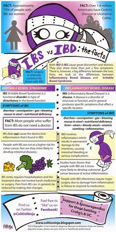 IBS vs IBD: The Facts http://colitisninja.blogspot.com/2014/10/ibd-vs-ibs-facts.html