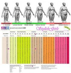 Tabela wymiarów i wagi...sprawdź jak to się przedstawia u Ciebie!