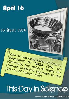 April 16 - This Day in Science | Mr. Researcher