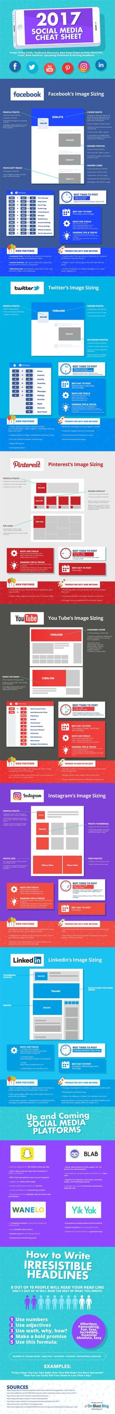 Social Media Cheat Sheet for 2017 [Infographic] - Social Media Week Marketing Na Internet, Marketing Trends, Marketing Services, Facebook Marketing, Content Marketing, Online Marketing, Social Media Marketing, Digital Marketing, Marketing Products
