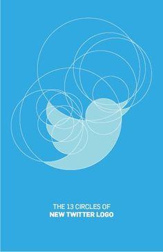 Los 13 círculos que forman el nuevo logo de Twitter. #logo
