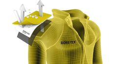 New Products From Gore-Tex In 2015