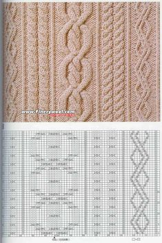 "Photo from album ""Узоры спицами on Yandex. Cable Knitting Patterns, Knitting Stiches, Knitting Charts, Loom Patterns, Lace Knitting, Knitting Designs, Knitting Needles, Knitting Projects, Stitch Patterns"