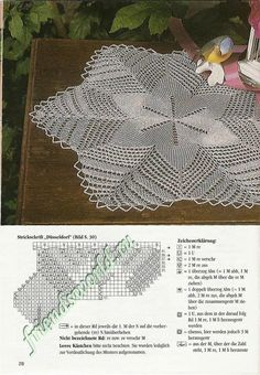 """Photo from album """"Diana Special - D 875 Strickdeck…"""" on Yandex. Lace Knitting, Baby Knitting Patterns, Knitting Stitches, Knitting Needles, Lace Doilies, Crochet Doilies, Lace Patterns, Crochet Patterns, Fillet Crochet"""