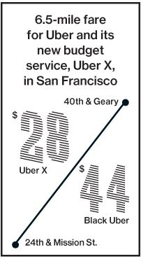 Travis Kalanick on Leading Uber, a Car Service http://www.businessweek.com/articles/2012-08-09/travis-kalanick-on-leading-uber-a-car-service