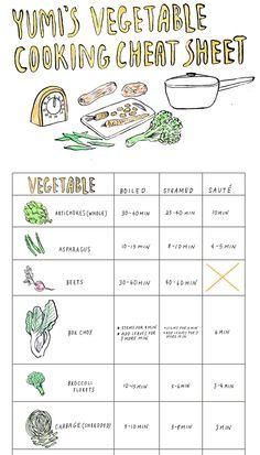 Vegteable cooking cheat sheet p1