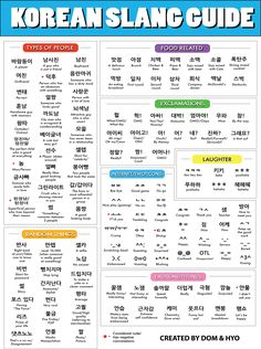 Korean Slang Guide: types of people, food slang, exclamations, Korean internet emoticons, Korean slang for emotions and feelings by Dom & Hyo. This is a great chart for Korean learning because it's not easy to find Korean colloquialisms in textbooks Korean Slang, Korean Phrases, Korean Text, Chinese Slang, Spanish Phrases, Spanish Vocabulary, Korean Name, Learn Basic Korean, How To Speak Korean