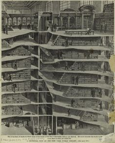 The seven tiers of stacks at New York Public Library, 1907.