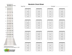 Two Finger Mandolin Chords Chart Includes Mandolin Fret Board
