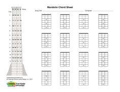 Mandolin Blank Printable Chord Boxes