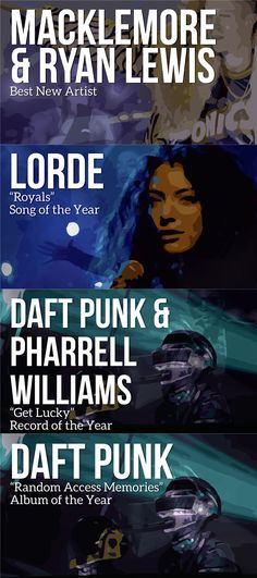 Here are your 2014 Grammy Award winners.