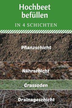 Wie befüllt und bepflanzt man das Hochbeet richtig? Was soll man beim Hochbeet anlegen beachten und wie man das Hochbeet beschichtet, erfahren Sie hier.