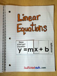 3 linear equations flippables (slope, slope-intercept, point-slope) for an Algebra interactive notebook.