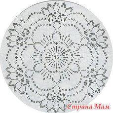 Mandala patron We are want to say thanks if you like to sh Crochet Butterfly Pattern, Crochet Motif Patterns, Crochet Diagram, Crochet Flowers, Crochet Stitches, Free Crochet, Crochet Dreamcatcher, Crochet Dollies, Crochet Snowflakes