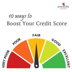 Try these 10 tricks to improve your credit score