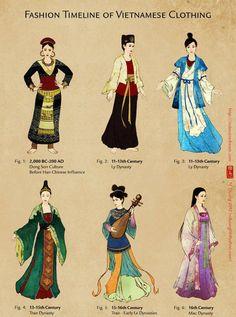 Trang phục của phụ nữ Việt qua các triều đại - 6