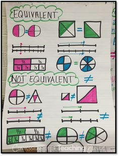 Five for Friday! - Equivalent Fractions anchor charts Using Charts and Topographical Road directions 4th Grade Fractions, Teaching Fractions, Fourth Grade Math, Teaching Math, Equivalent Fractions, Maths, Teaching Ideas, Dividing Fractions, Multiplying Fractions