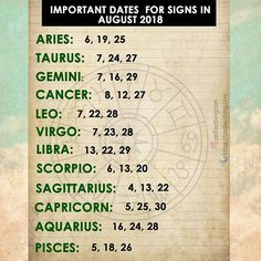 Important dates for the signs in March 2018 - wonder why just in March? Zodiac Capricorn, My Zodiac Sign, Gemini Gemini, Aquarius, What Month Is Capricorn, Bts Zodiac Signs, Aries Horoscope Today, Aries Today, Virgo Sign