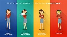 The short term effects of stress is your bodies reaction to stress. You might feel sick or unable to deal with other situations. The body also prepares itself for any injuries that might occur if our stress is a physical stimuli. Physical Symptoms Of Stress, What Causes Stress, What Is Stress, Work Stress, Coping With Stress, How To Relieve Stress, University Of California Irvine, Family Stress, What Is Blood Pressure