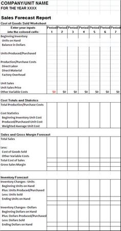 following report is a sample of sales forecast report template this report is a template