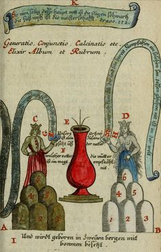 Alchemy:  Johann Michael Faust. Compendium Alchymist, Pandora Explicata & Figuris Illustrata. 1706.  An #Alchemy artwork.