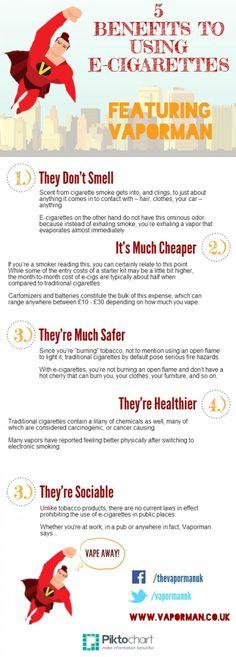 E-Cigarettes Infographic: 5 Benefits to using E-Cigarettes