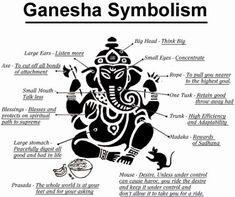 Here are the details of Ganesha Symbolism or the meaning of the image of Lord Ganesh or Ganapati. Lord Ganesh, the elephant headed god is . Ganesh Tattoo, Lord Ganesha, Mehandi Designs, Tattoo Designs, Deus Vishnu, Elefant Design, Namaste Tattoo, Om Gam Ganapataye Namaha, Tattoo Symbole