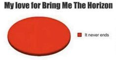 My love for Bring Me The Horizon: Sempiternal Heh...See what I did there? This is so me lol