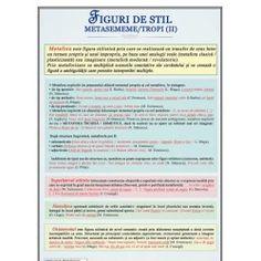 Genul liric (I) Teacher Supplies, Postmodernism, Grammar, Roman, Learning, Children, School, Languages, Boys