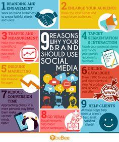 9 reasons why your brand should use Social Media #Infographic #SocialMedia #SocialNetworks #Marketing