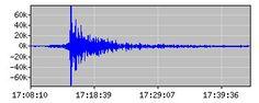 Waveform Data; earthquake; seismogram
