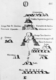 The first Spanish map of the Grand Canyon region was produced by Fray Silvestre Velez de Escalante in 1775. From New Mexico at the bottom (east) he depicts the presence of, distances between, and/or populations of, the Zunis, Mescalero Apaches, Comanches, Navajos, Utes, Hopis, and farthest west, the Cosminas (Havasupais and Hualapais).