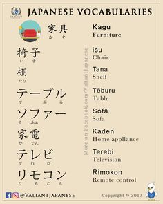 Valiant Japanese Language School | IG/FB - @ValiantJapanese | Japanese Vocabularies | JLPT N4 / N5 Level | Topic: Furniture