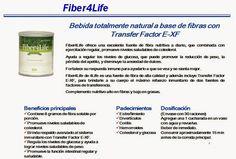 4LIFE: FIBER4LIFE