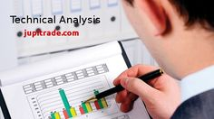 Technical Analysis Stock Trends And Market Outlook For Major