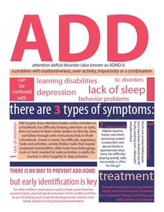 Care to know a bit more about ADHD? This infographic will help out. See others just like it at www.adhd-app.com
