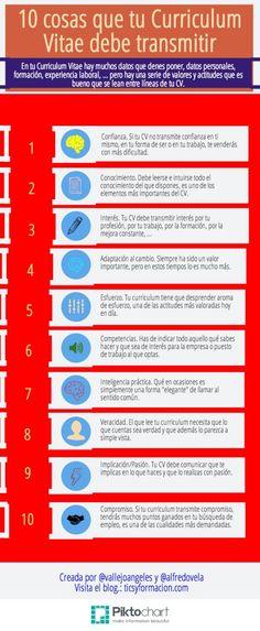 10 cosas que tu Curriculum Vitae debe transmitir by Alfredo Vela Zancada via slideshare