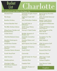 Charlotte North Carolina Bucket List Wall Art - 50 Fun Things to do in the Queen City - printable digital design