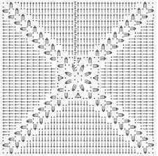 Crochet granny square: easily customisable to any size.interesting ideas for decor crochet Granny Square Crochet Pattern, Crochet Diagram, Crochet Granny, Filet Crochet, Crochet Motif, Crochet Stitches, Crochet Patterns, Crochet Cushions, Crochet Pillow