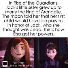 Thats a theory!!!