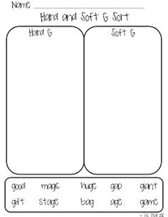 """Polka Dot Firsties: Hard & Soft C & G. Here are activities for whole class and independent work for students to use to practice their skills in identifying hard and soft """"c"""" and """"g"""". Sequencing Worksheets, Sight Word Worksheets, Science Worksheets, Kindergarten Worksheets, Soft G Words, First Grade Phonics, Teaching Phonics, Phonics Lessons, Word Sorts"""