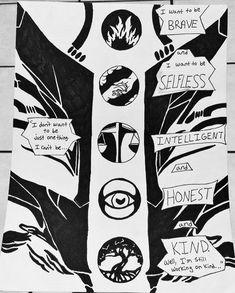 Tobias Faction Tattoo (Divergent) by ViZualBurZt on DeviantArt - Emma's Books Tatouage Divergent, Divergent Tattoo, Divergent Fan Art, Divergent Four, Divergent Trilogy, Divergent Insurgent Allegiant, Divergent Memes, Divergent Factions Symbols, Divergent Fandom